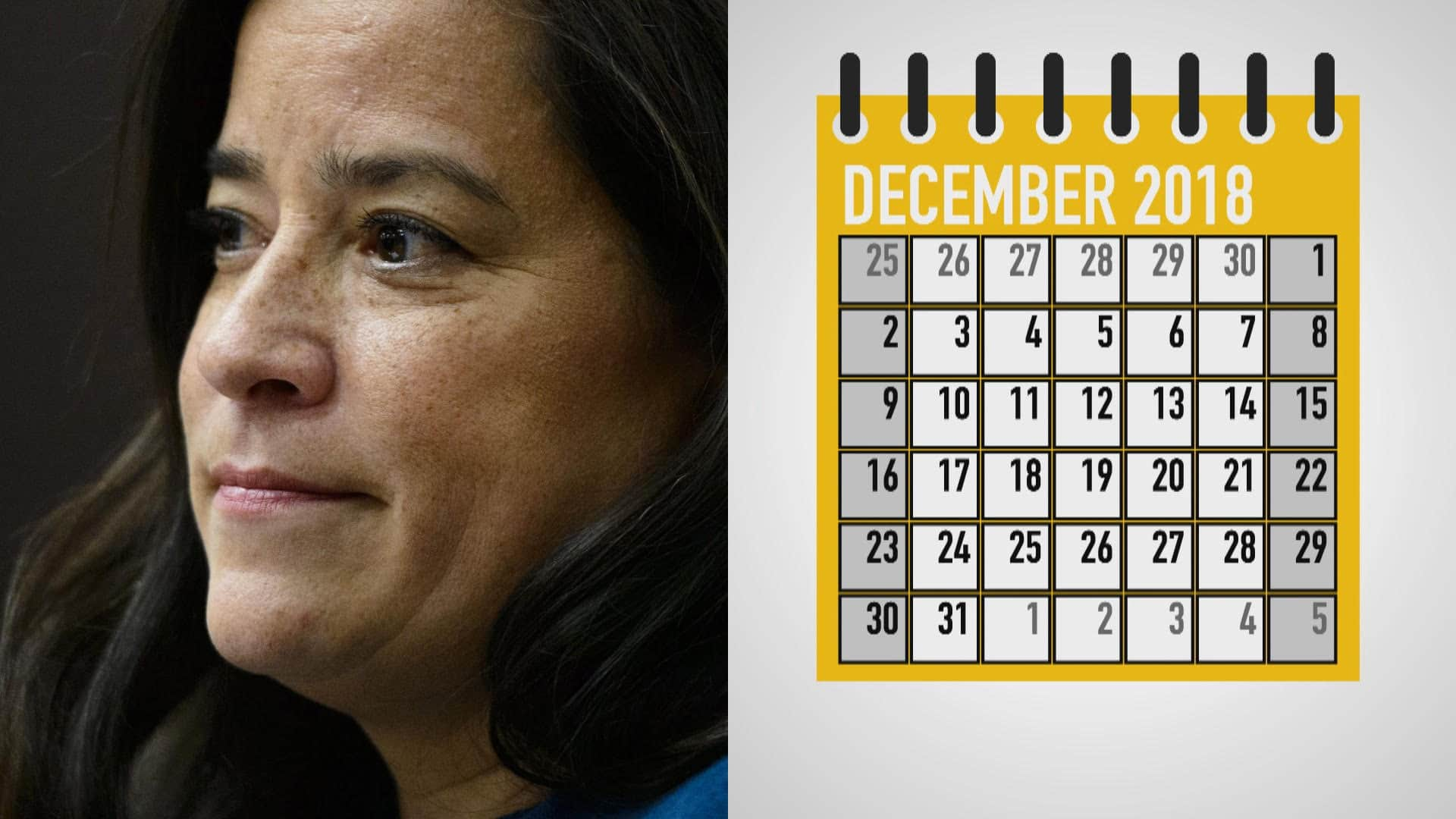 Key dates in Wilson-Raybould's SNC-Lavalin testimony