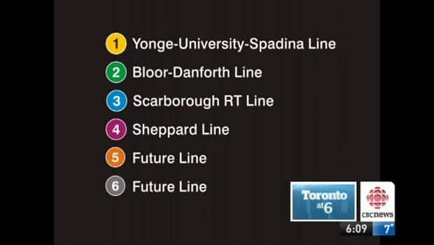 Subway Map Ttc.Ttc Signage